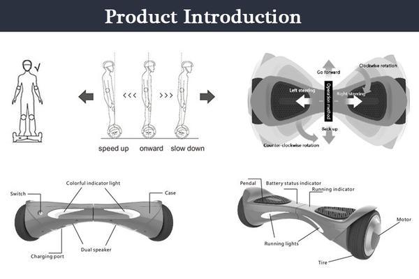 How Hoverboards work, How Swegways work, Sale UK